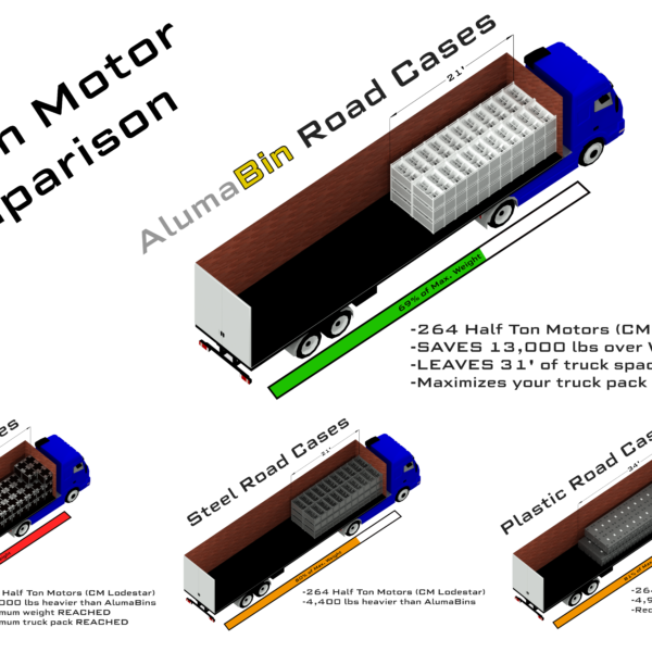 Half Ton - Truck Layouts